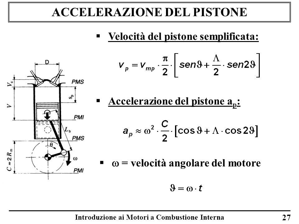 ACCELERAZIONE DEL PISTONE Introduzione ai Motori a Combustione Interna