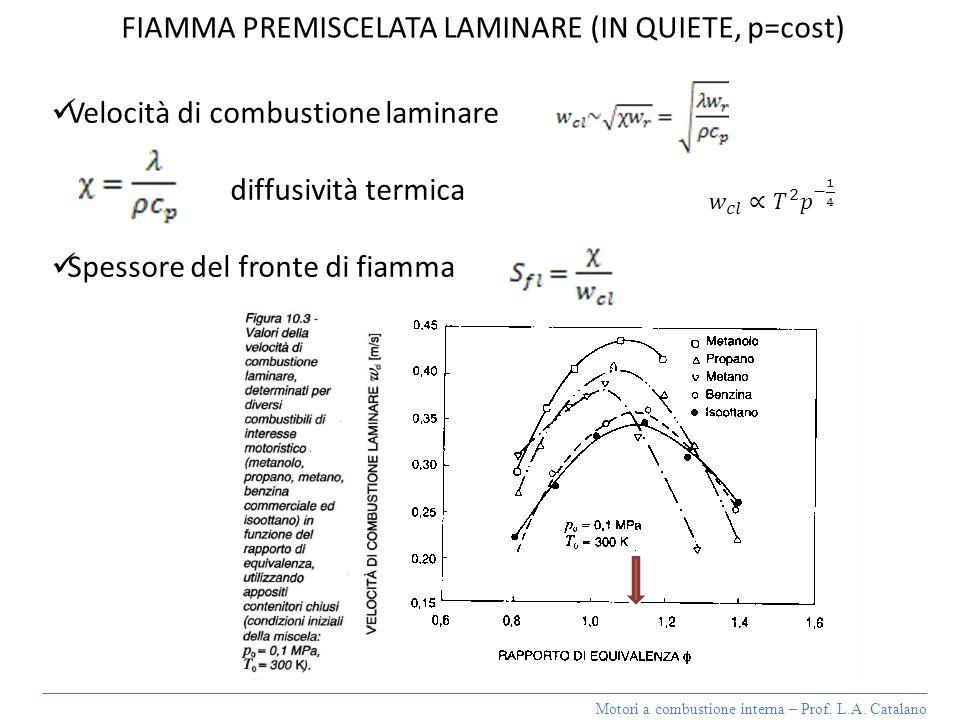 FIAMMA PREMISCELATA LAMINARE (IN QUIETE, p=cost)