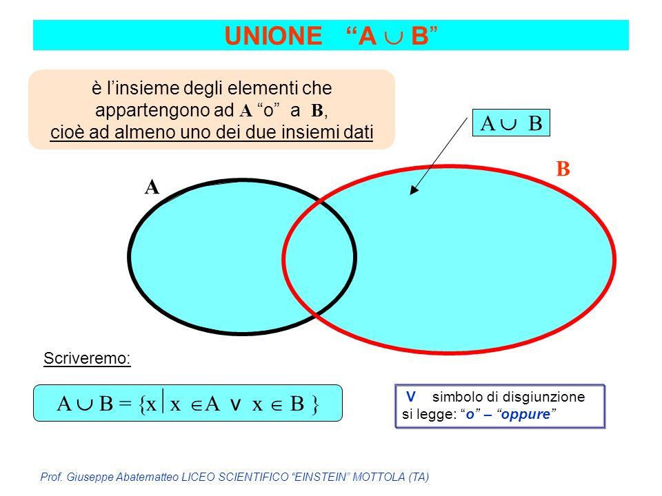 UNIONE A  B A  B B A A  B = xx A v x  B 