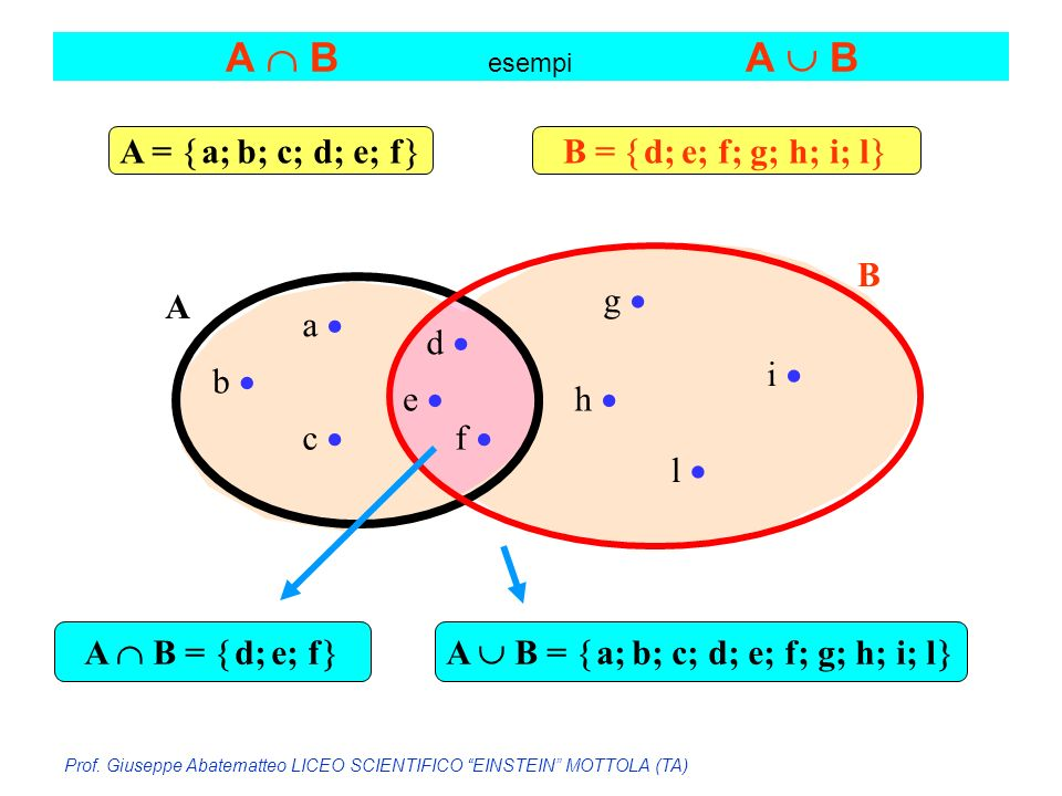 A  B = a; b; c; d; e; f; g; h; i; l