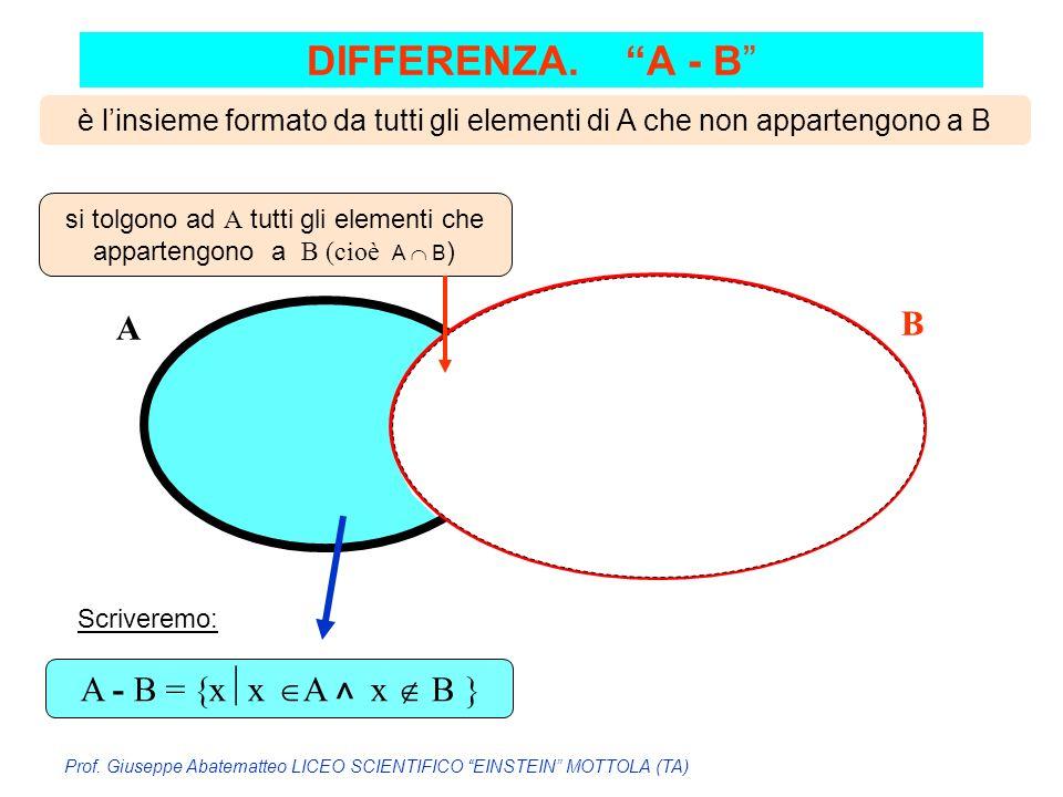 si tolgono ad A tutti gli elementi che appartengono a B (cioè A  B)