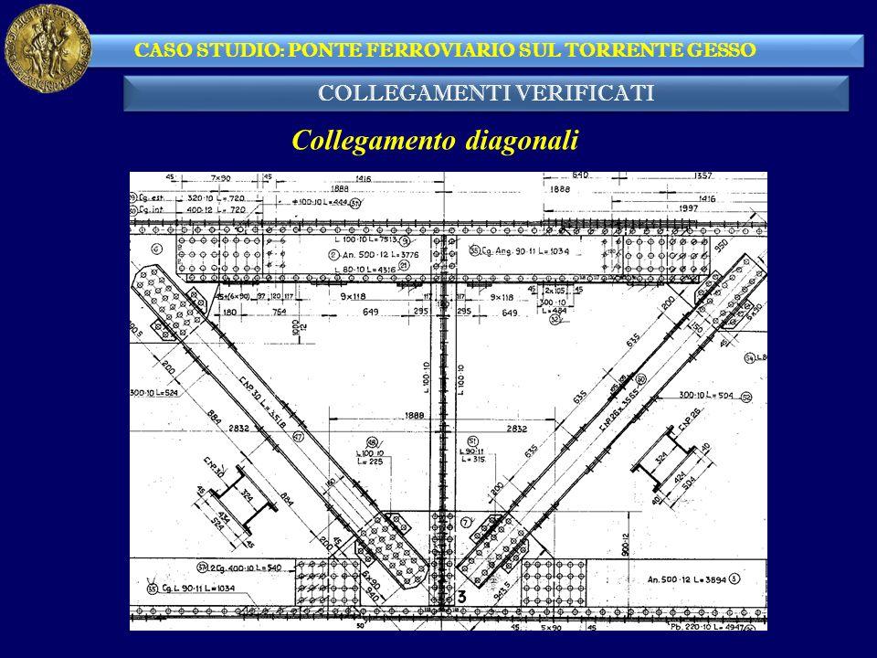 Collegamento diagonali