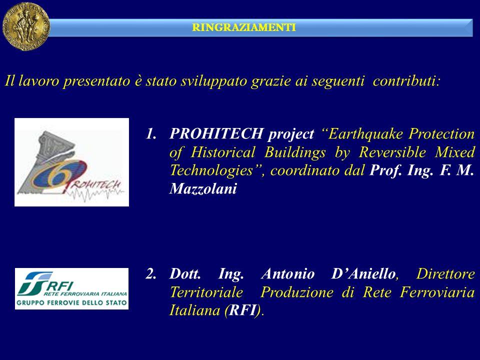 Il lavoro presentato è stato sviluppato grazie ai seguenti contributi:
