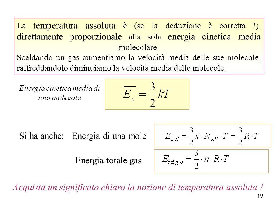 Si ha anche: Energia di una mole Energia totale gas