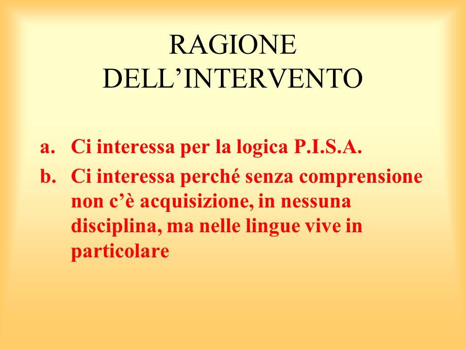 RAGIONE DELL'INTERVENTO