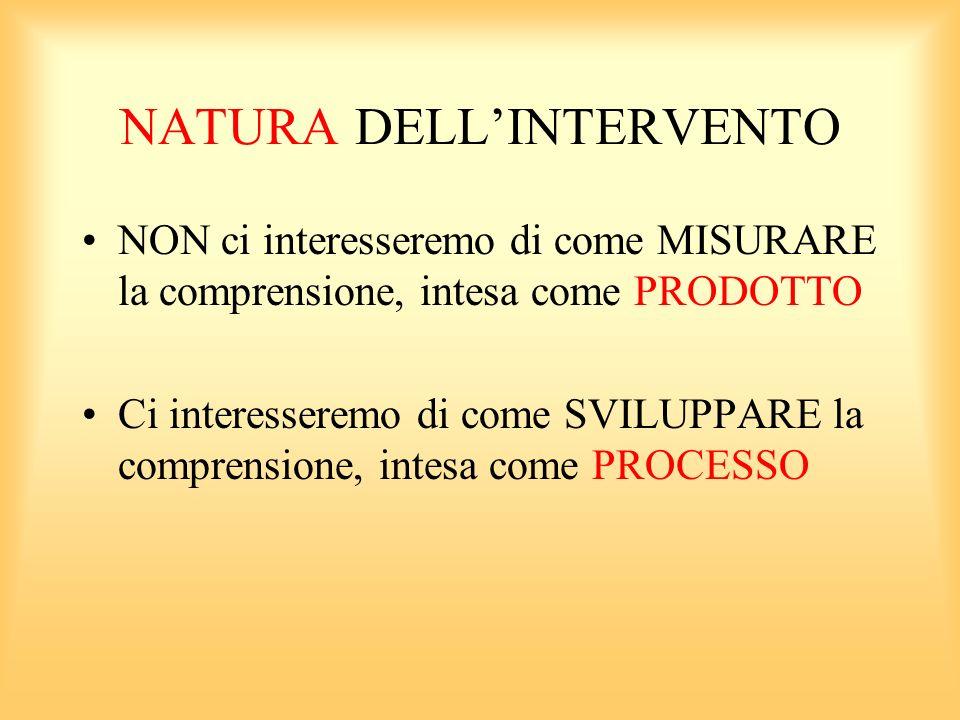 NATURA DELL'INTERVENTO