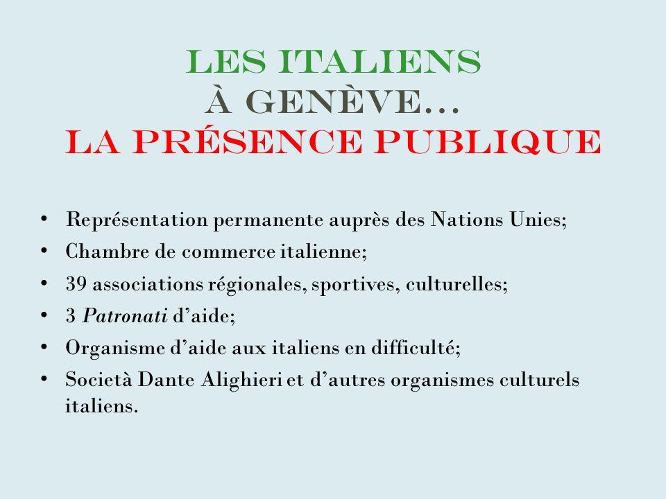 Les italiens à Genève… la présence publique