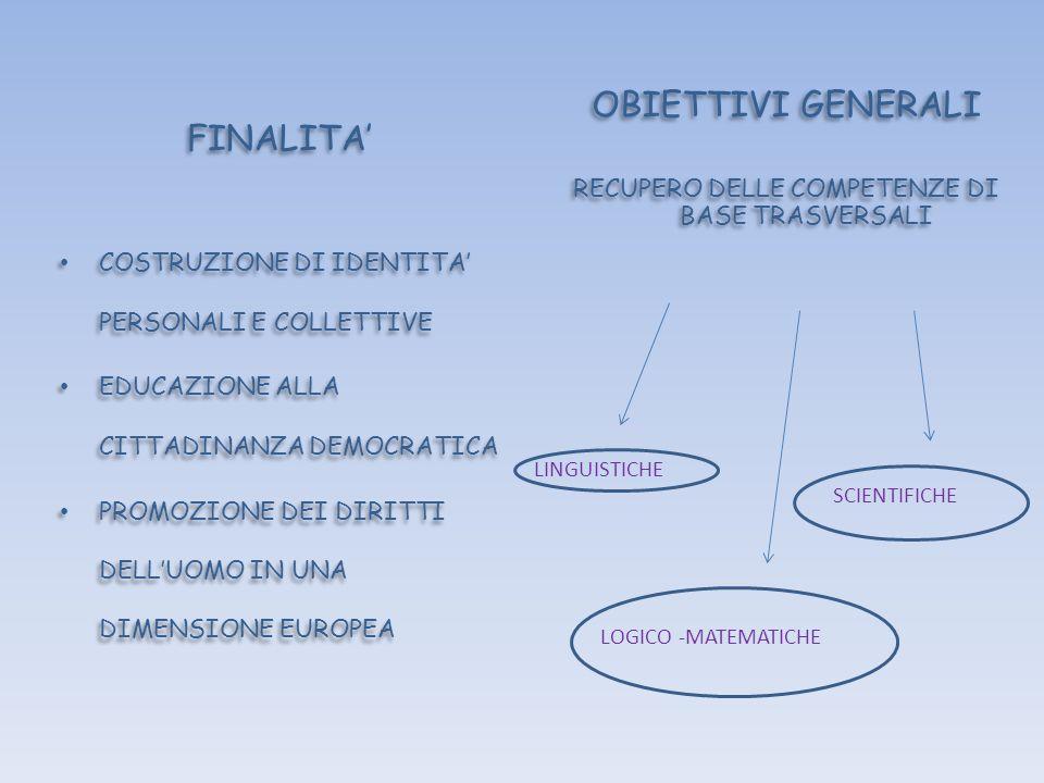 RECUPERO DELLE COMPETENZE DI BASE TRASVERSALI