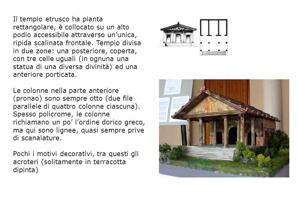 Il tempio etrusco ha pianta rettangolare, è collocato su un alto podio accessibile attraverso un'unica, ripida scalinata frontale. Tempio divisa in due zone: una posteriore, coperta, con tre celle uguali (in ognuna una statua di una diversa divinità) ed una anteriore porticata.