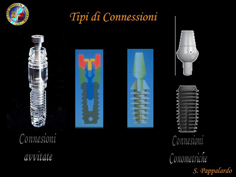 Tipi di Connessioni Connesioni Connesioni avvitate Conometriche