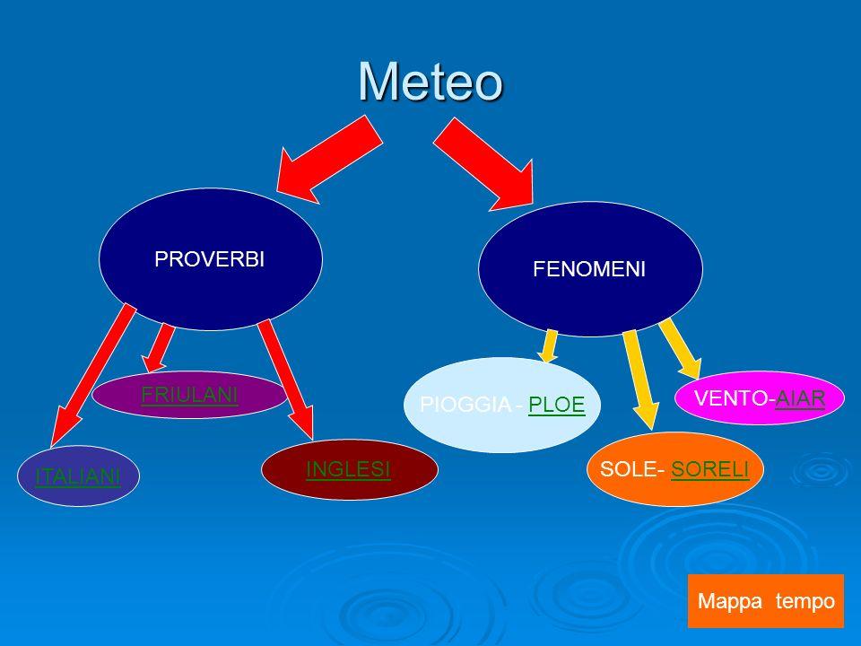 Meteo PROVERBI FENOMENI FRIULANI PIOGGIA - PLOE VENTO-AIAR