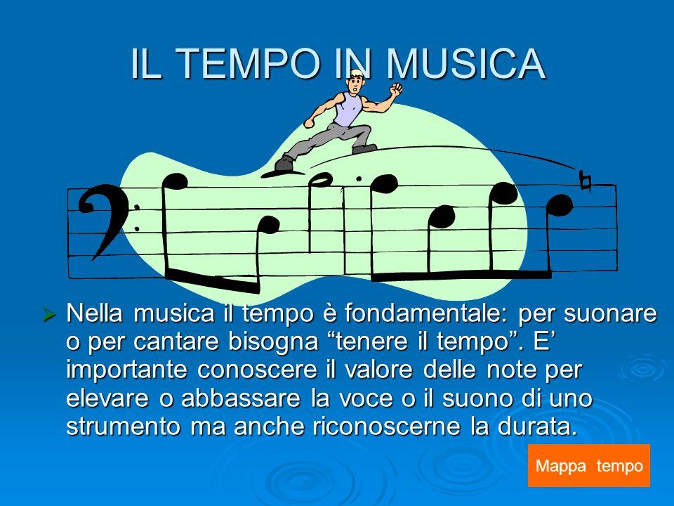 IL TEMPO IN MUSICA