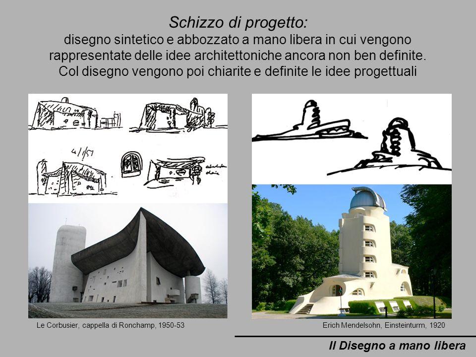 Col disegno vengono poi chiarite e definite le idee progettuali