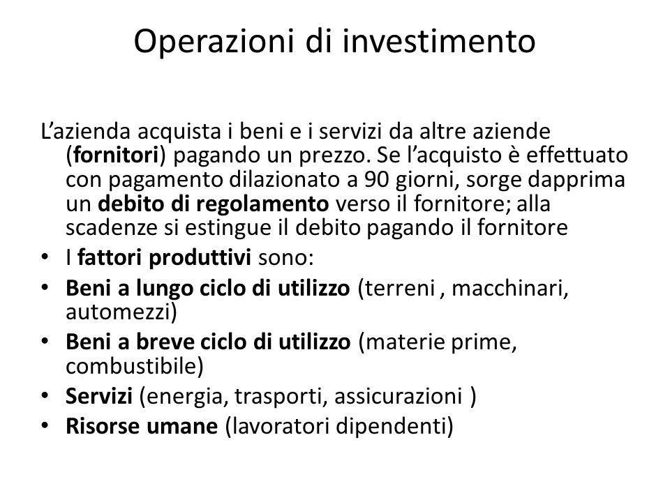 Operazioni di investimento