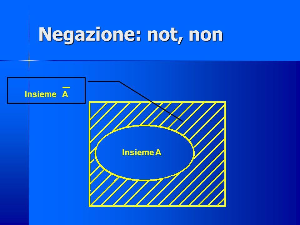 Negazione: not, non Insieme A Insieme A