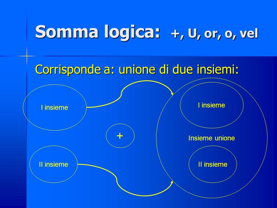 Somma logica: +, U, or, o, vel