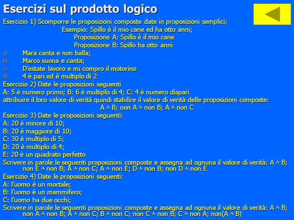 Esercizi sul prodotto logico