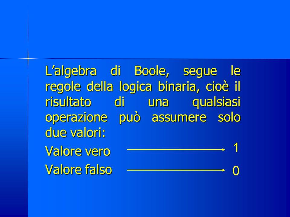 L'algebra di Boole, segue le regole della logica binaria, cioè il risultato di una qualsiasi operazione può assumere solo due valori: