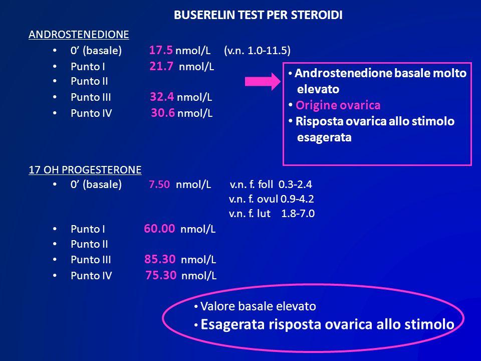 BUSERELIN TEST PER STEROIDI