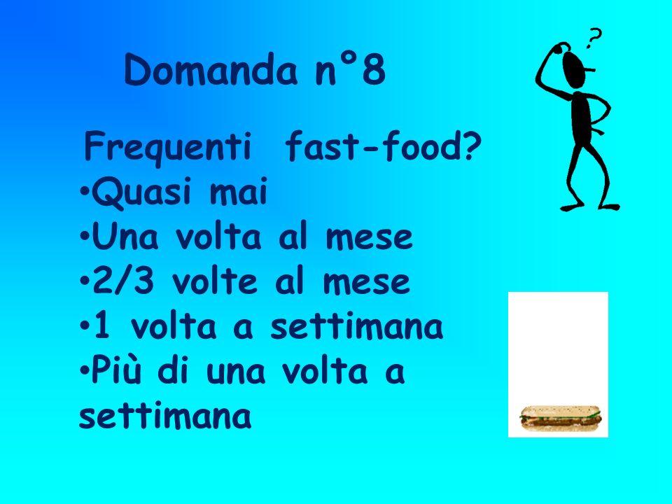 Domanda n°8 Frequenti fast-food Quasi mai Una volta al mese