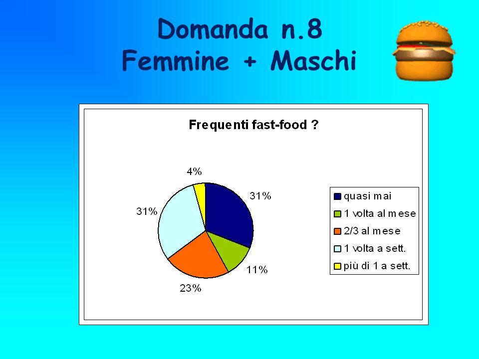 Domanda n.8 Femmine + Maschi