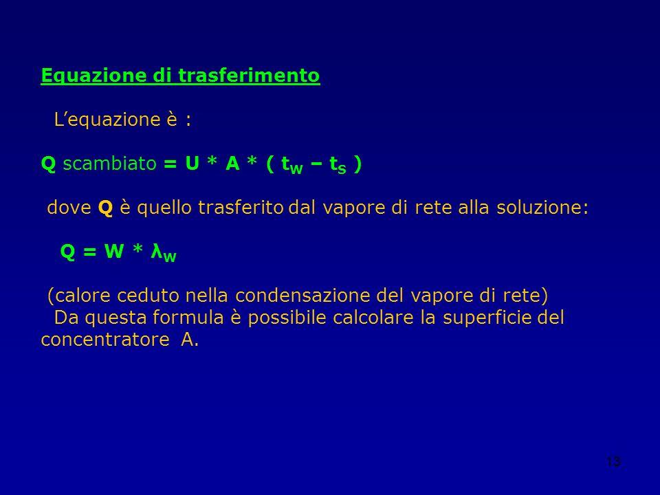 Equazione di trasferimento