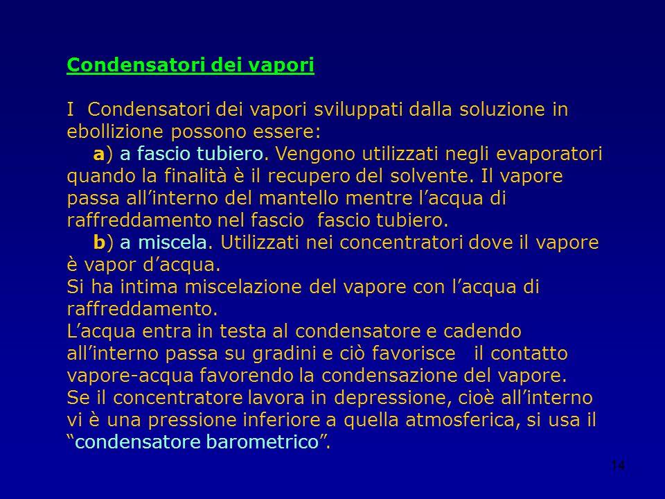 Condensatori dei vapori