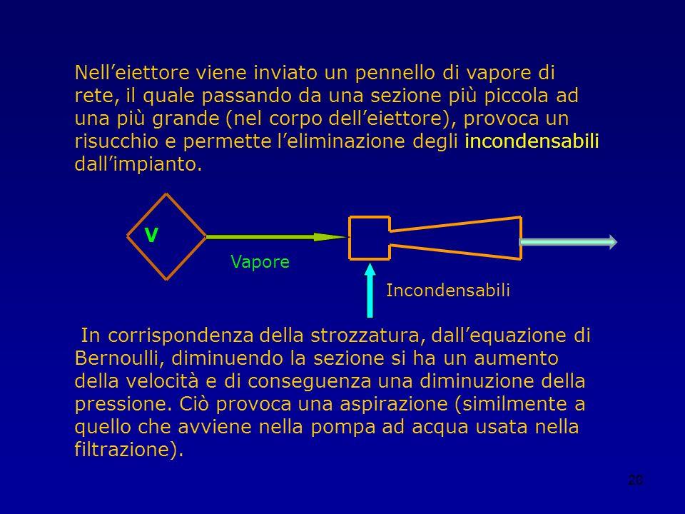 Nell'eiettore viene inviato un pennello di vapore di rete, il quale passando da una sezione più piccola ad una più grande (nel corpo dell'eiettore), provoca un risucchio e permette l'eliminazione degli incondensabili dall'impianto.