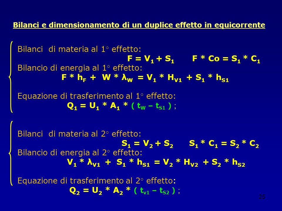 Bilanci di materia al 1° effetto: F = V1 + S1 F * Co = S1 * C1