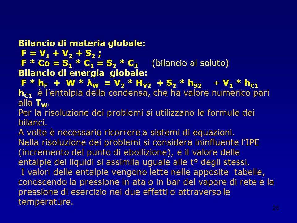 Bilancio di materia globale: