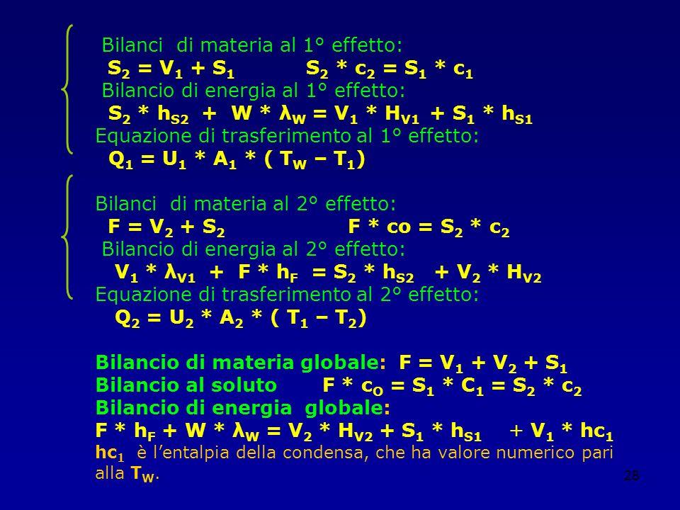 Bilanci di materia al 1° effetto: S2 = V1 + S1 S2 * c2 = S1 * c1