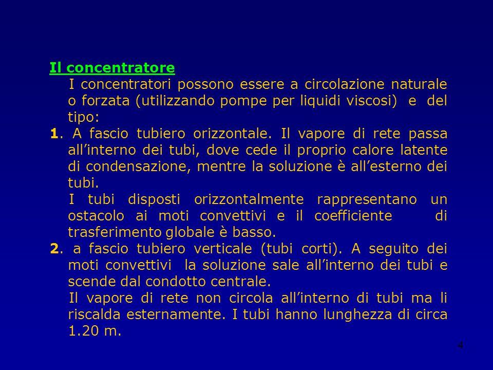 Il concentratore I concentratori possono essere a circolazione naturale o forzata (utilizzando pompe per liquidi viscosi) e del tipo: