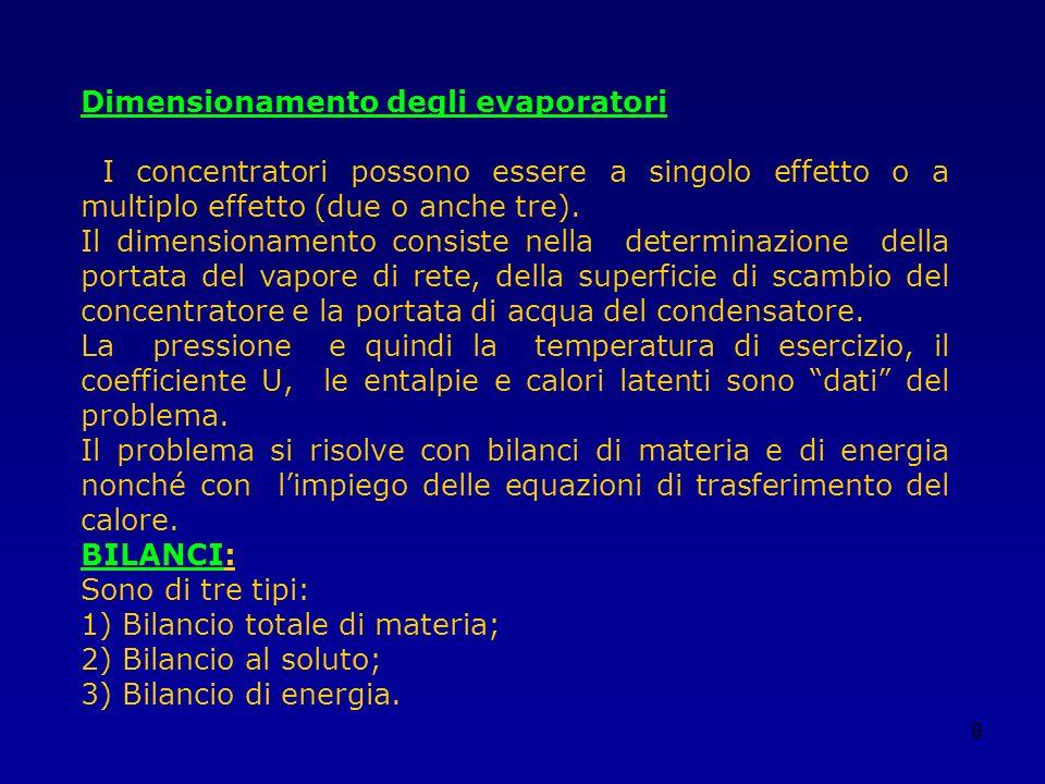 Dimensionamento degli evaporatori