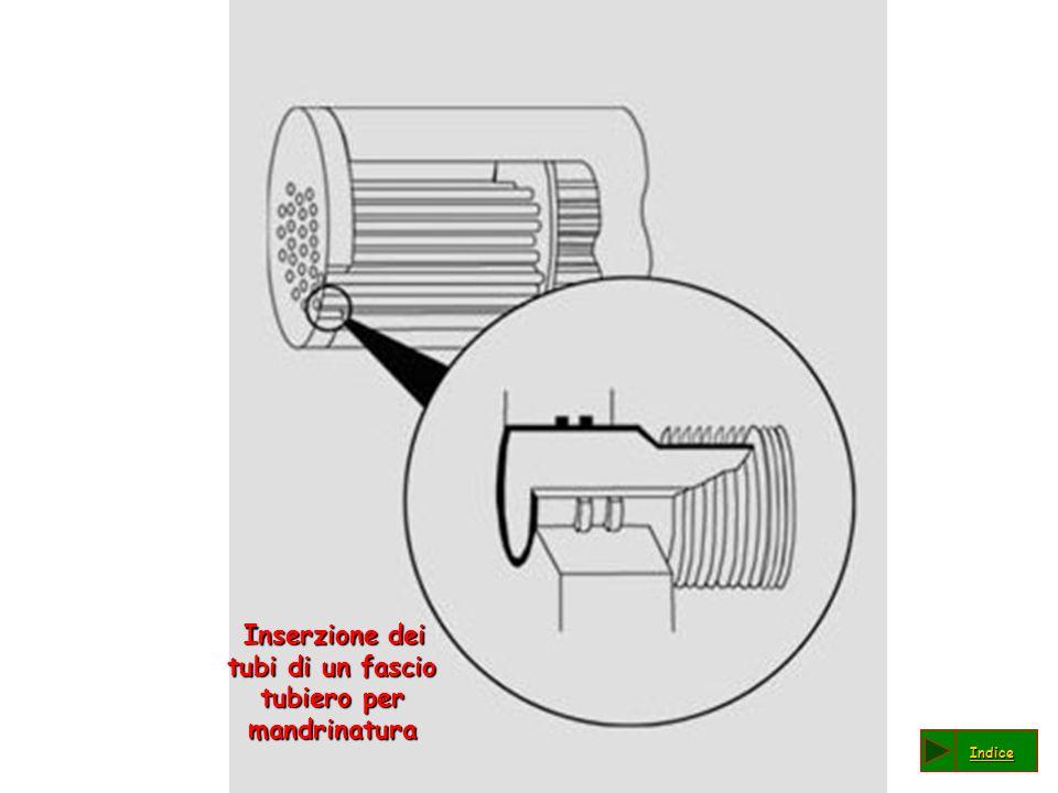 Inserzione dei tubi di un fascio tubiero per mandrinatura