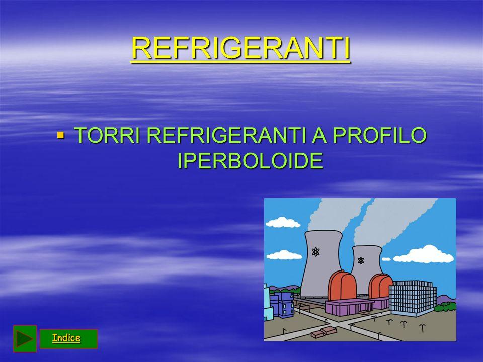 TORRI REFRIGERANTI A PROFILO IPERBOLOIDE