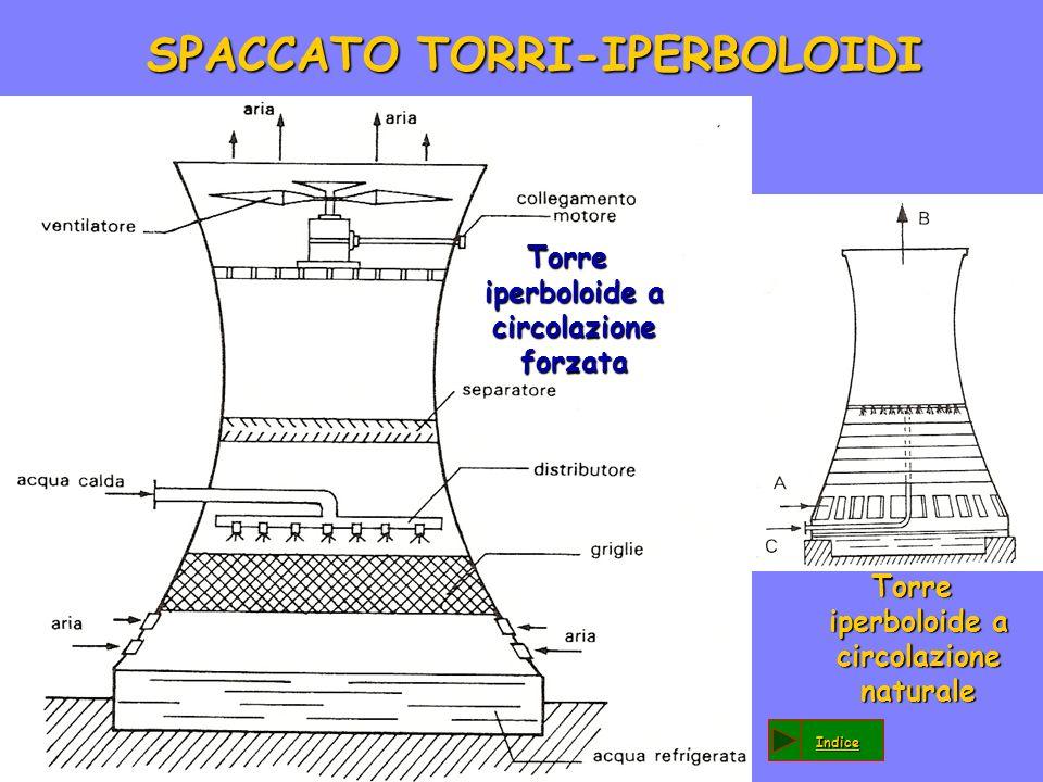 SPACCATO TORRI-IPERBOLOIDI