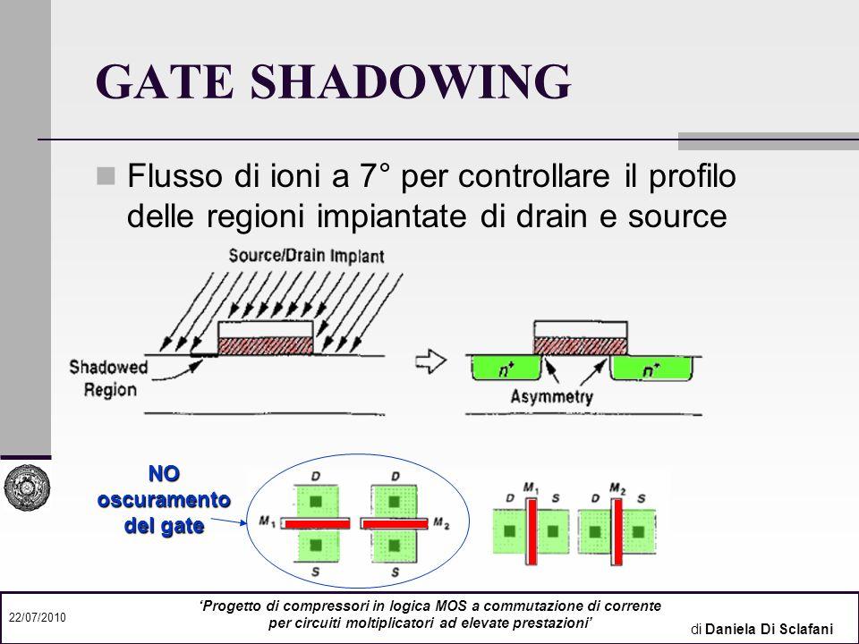 GATE SHADOWING Flusso di ioni a 7° per controllare il profilo delle regioni impiantate di drain e source.