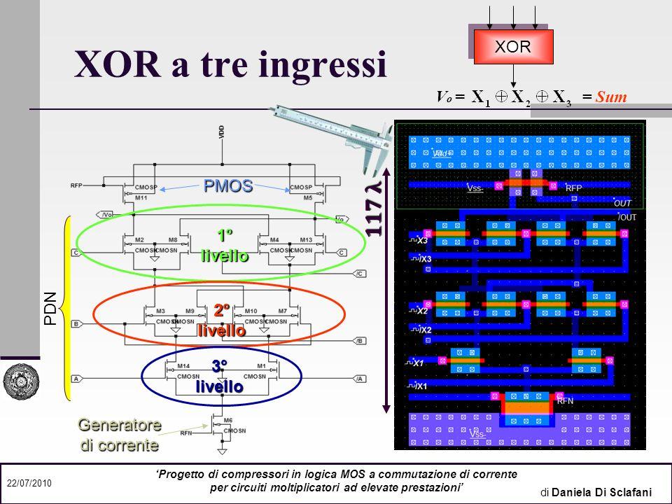 XOR a tre ingressi 117 λ XOR Vo = = Sum PMOS 1° livello PDN 2° livello