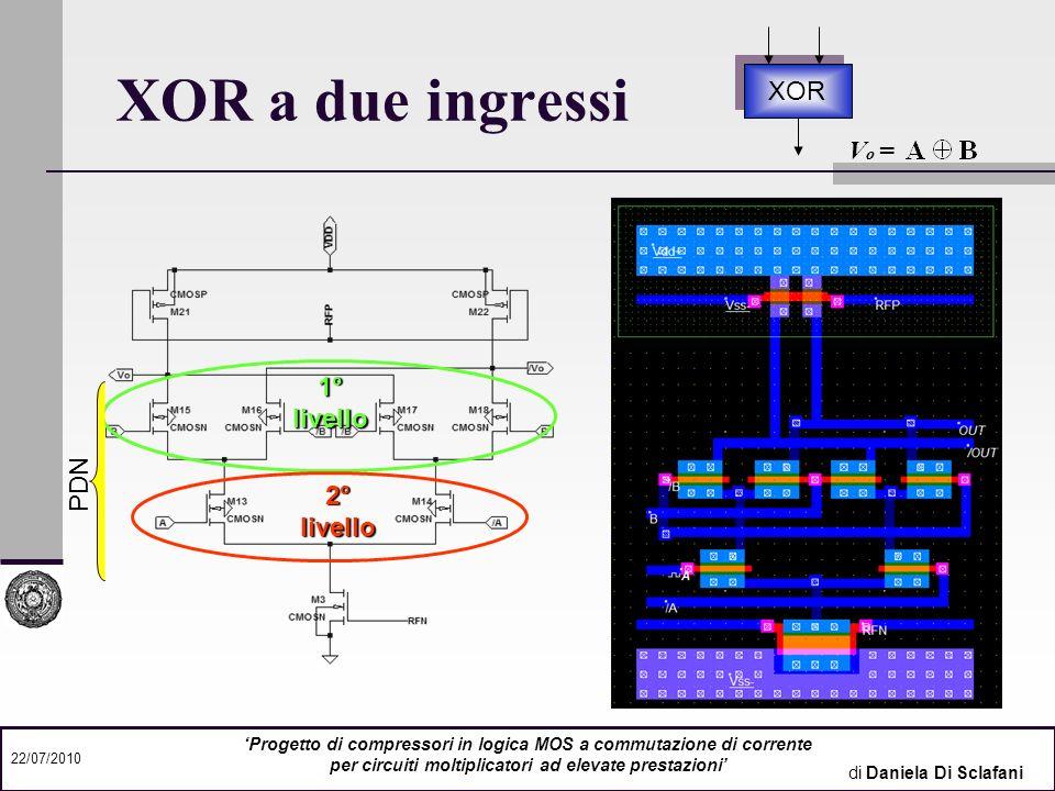 XOR a due ingressi XOR Vo = 1° livello PDN 2° livello