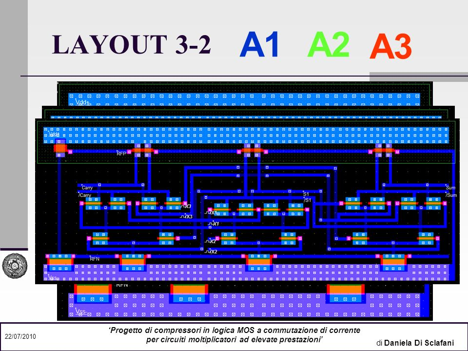 LAYOUT 3-2 A1. A2. A3. 'Progetto di compressori in logica MOS a commutazione di corrente. per circuiti moltiplicatori ad elevate prestazioni'