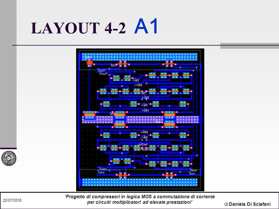 LAYOUT 4-2 A1 'Progetto di compressori in logica MOS a commutazione di corrente. per circuiti moltiplicatori ad elevate prestazioni'