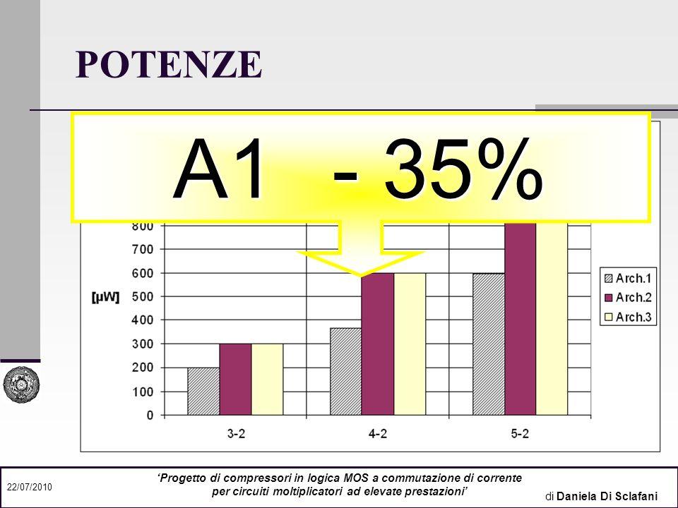 POTENZE A1 - 35% 'Progetto di compressori in logica MOS a commutazione di corrente. per circuiti moltiplicatori ad elevate prestazioni'