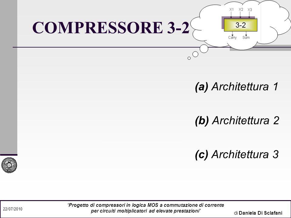 COMPRESSORE 3-2 (a) Architettura 1 (b) Architettura 2