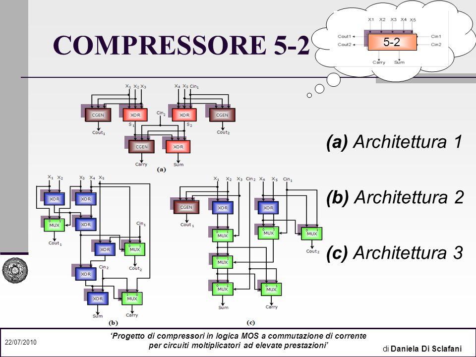 COMPRESSORE 5-2 (a) Architettura 1 (b) Architettura 2