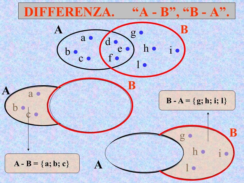 DIFFERENZA. A - B , B - A .
