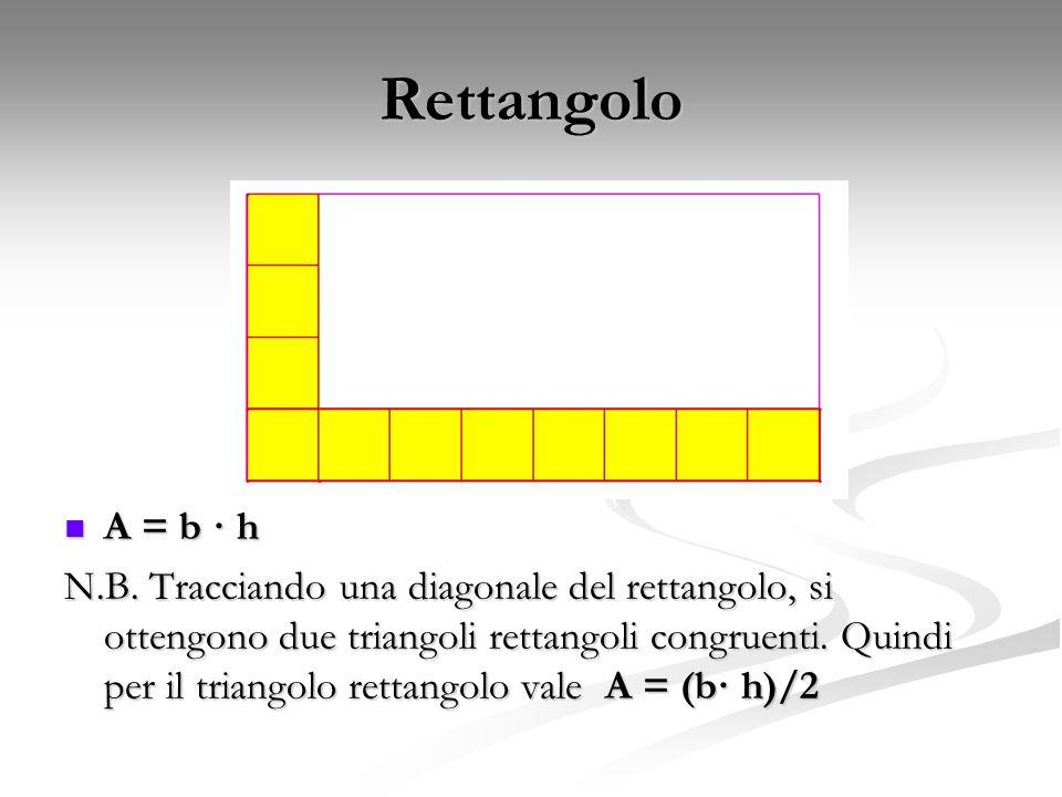 Rettangolo A = b · h.