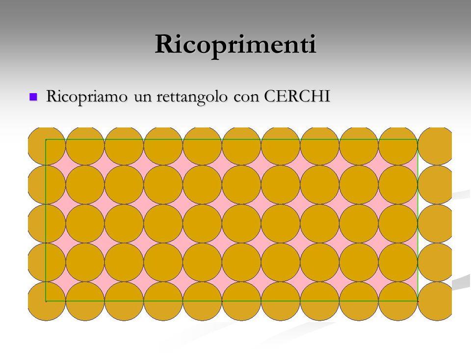 Ricoprimenti Ricopriamo un rettangolo con CERCHI