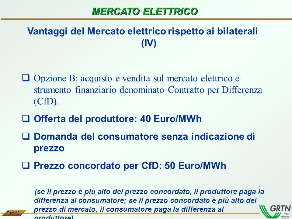 Vantaggi del Mercato elettrico rispetto ai bilaterali (IV)
