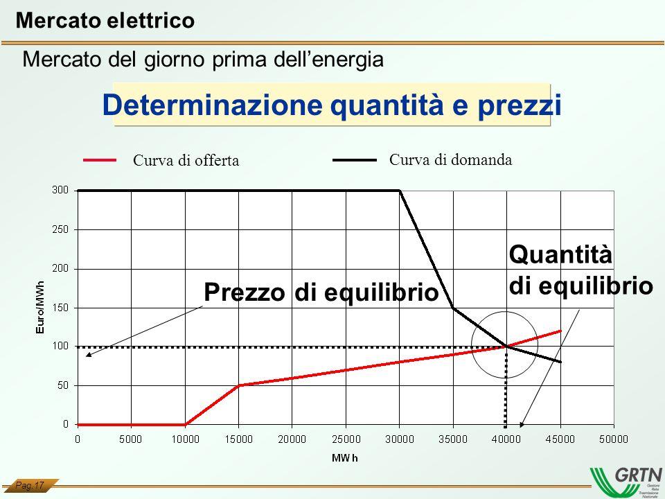 Determinazione quantità e prezzi
