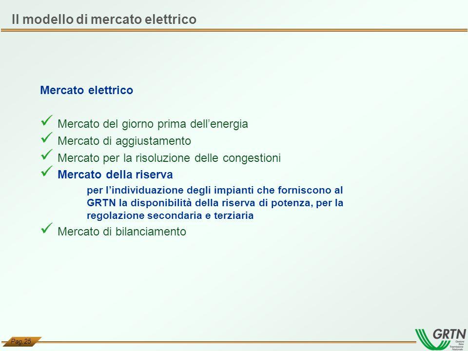 Il modello di mercato elettrico